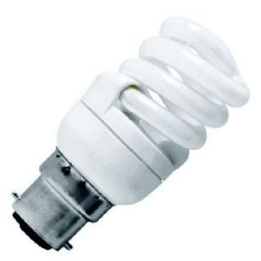 Fluorescent Energy Saving Light Bulbs